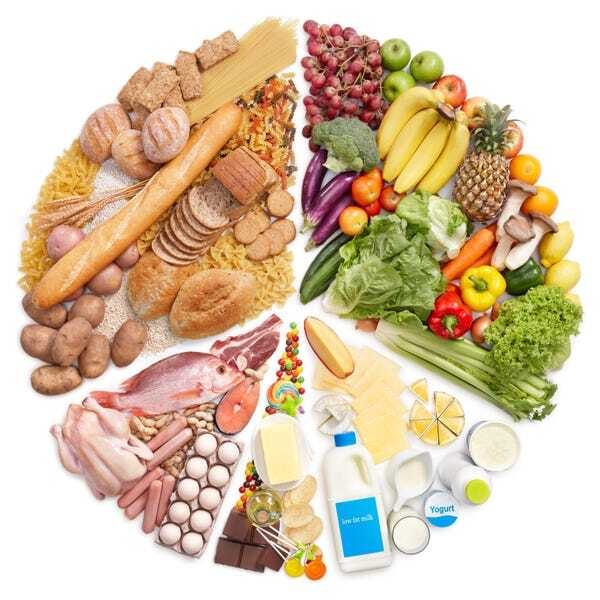 balanced diet for physical activity