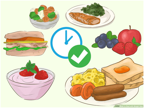 Foods to Eat